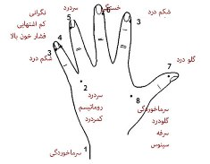 برای تسکین درد انگشت ها را ماساژ دهید